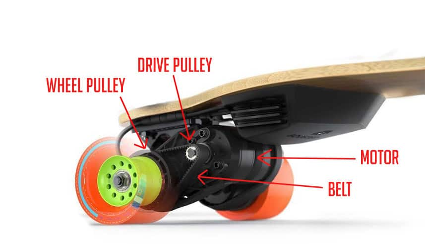 belt drive electric skateboard with explanations